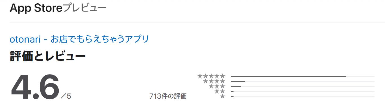 おとなりアプリ(otonariアプリ)の口コミ